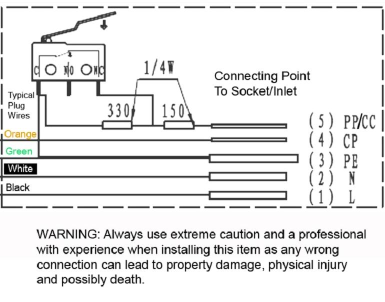 Pleasing J1772 Wiring Diagram Basic Electronics Wiring Diagram Wiring 101 Xrenketaxxcnl